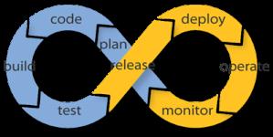 Continuous-Integration